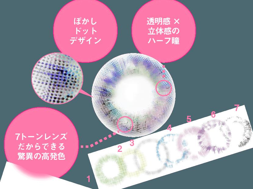 トーンレンズだからできる驚異の高発色 ぼかしドットデザイン 透明感×立体感のハーフ瞳