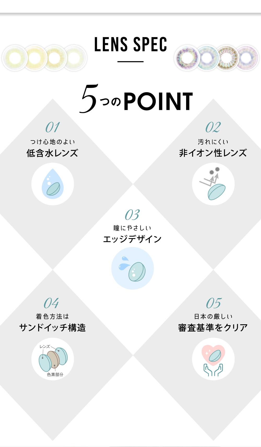 5つのPOINT