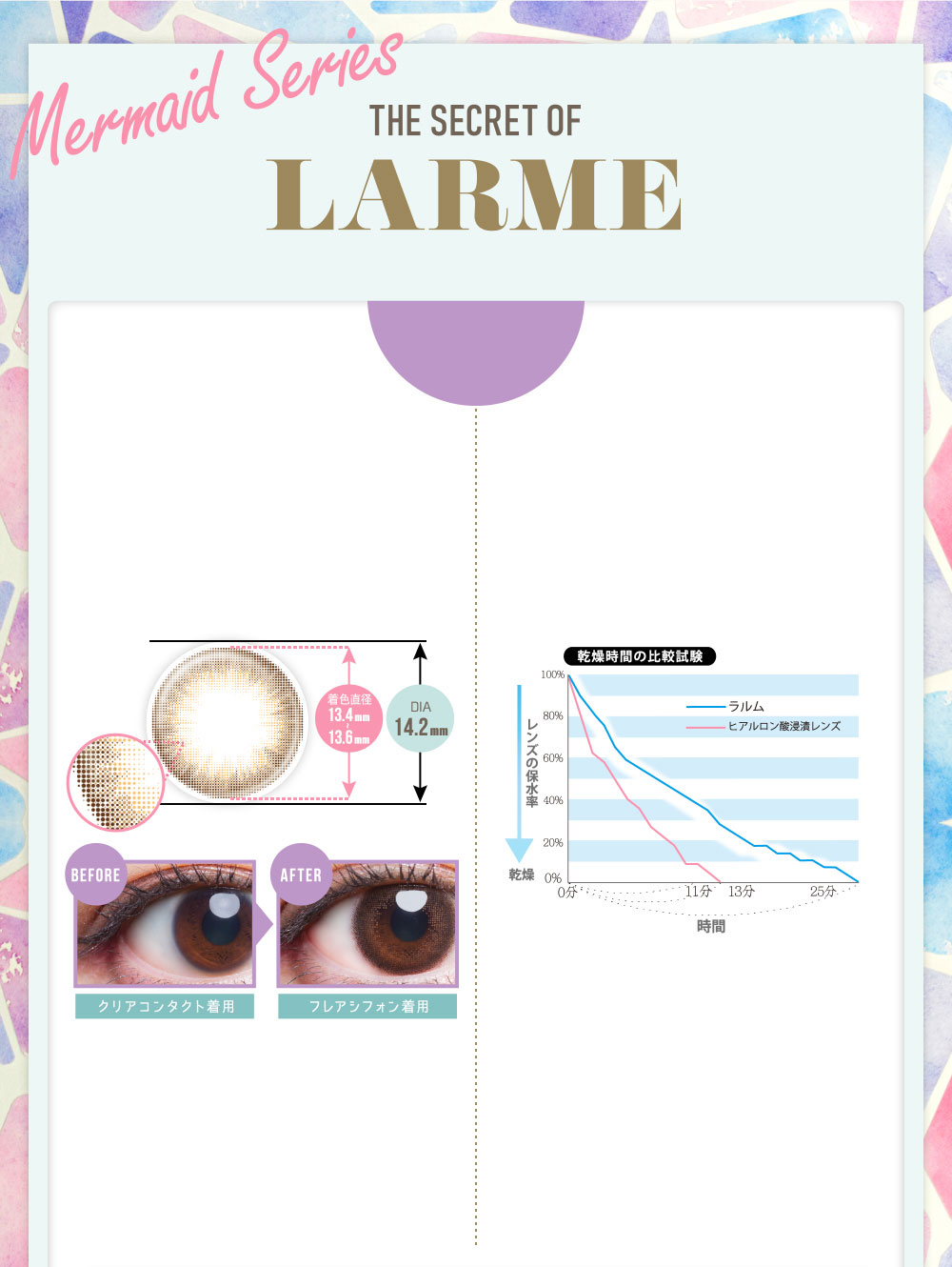 THE SECRET OF LARME