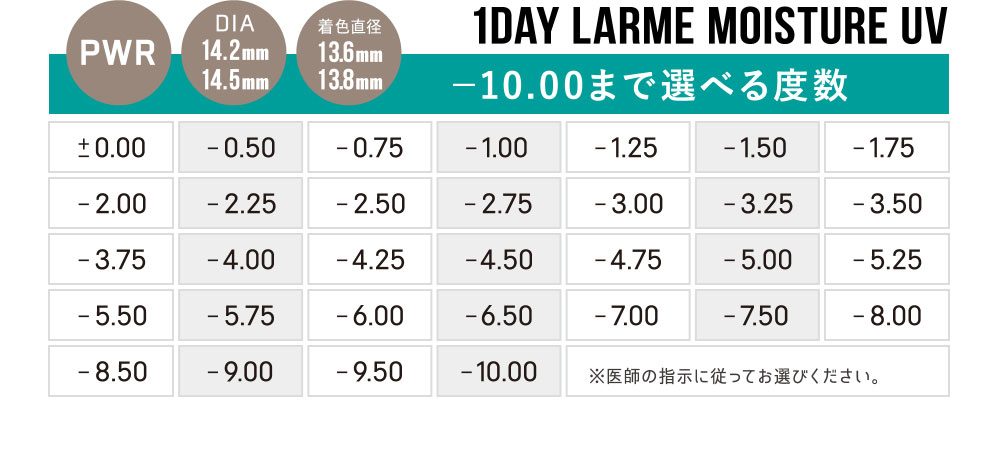 1day LARME MOISTURE UV −10.00まで選べる度数