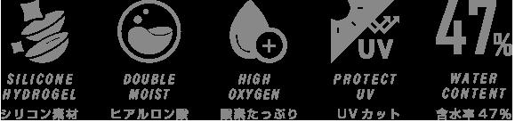 シリコン素材、ヒアルロン酸、酸素たっぷり、UVカット、含水率47%